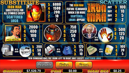 free Iron Man slot payout