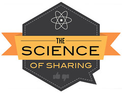 The Science of Sharing And The Social Consumer - Infographic