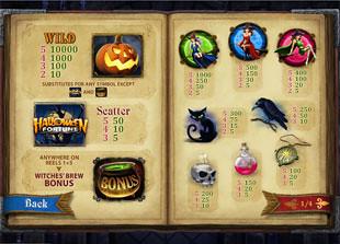free Halloween Fortune slot mini symbol