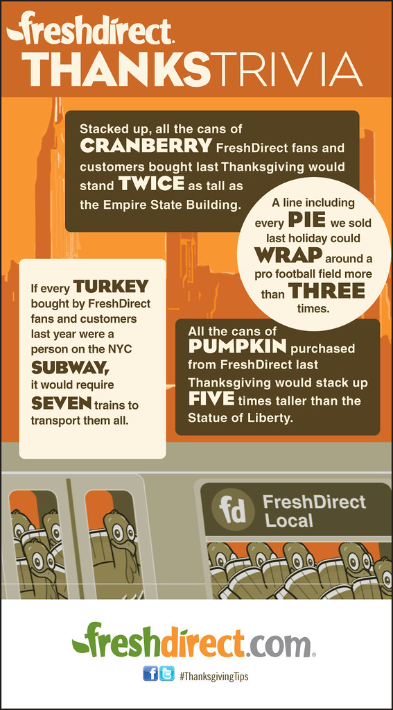 FreshDirect Thanksgiving Infographic