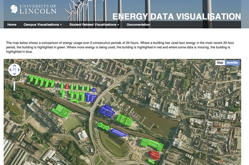 Energy data visualisation