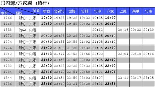 台鐵六家支線 新竹往內灣方向時刻表
