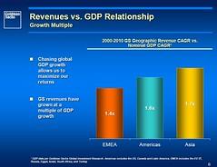 Goldman Sachs presentation GDP multiplier