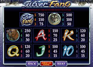 Silver Fang Slots Payout