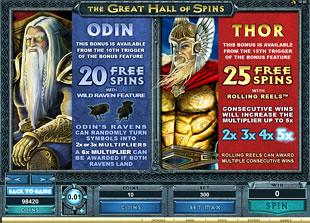 Thunderstruck 2 Free Spins