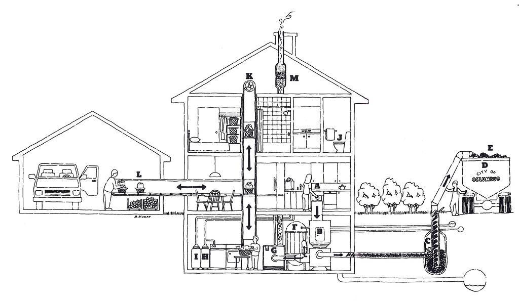 Metabolic House