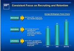 Goldman Sachs presentation slide recruitment and retention