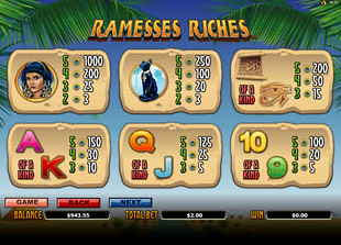 free Ramesses Riches slot payout