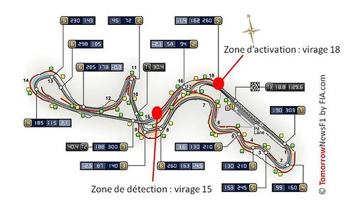 GP Japon 2011 - Zone DRS
