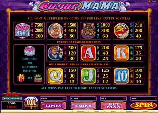 Sugar Mama Slots Payout