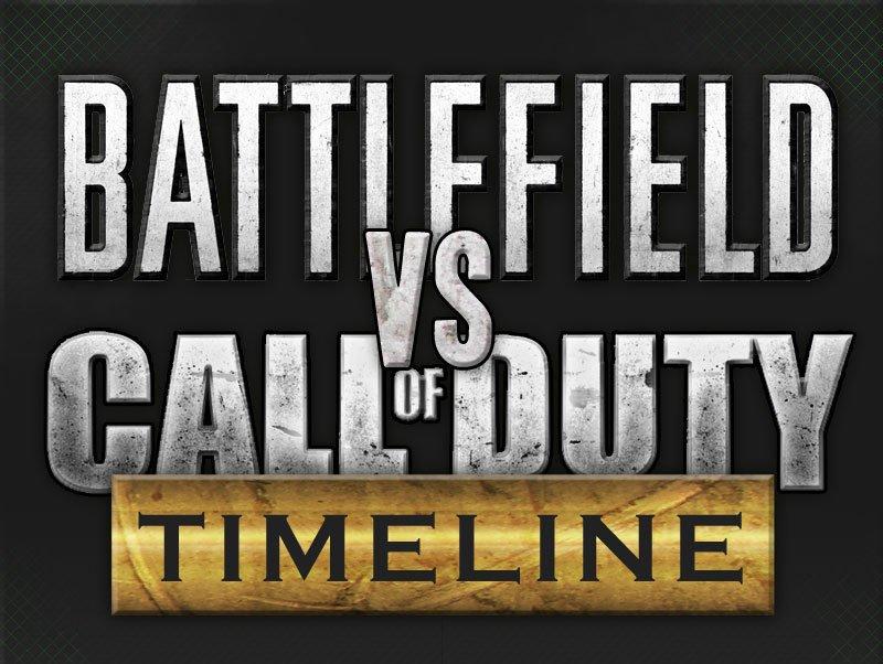 Battlefield vs CallofDuty línea temporal
